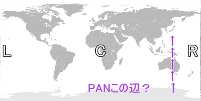パプリカのBメロエスニックな楽器のPAN
