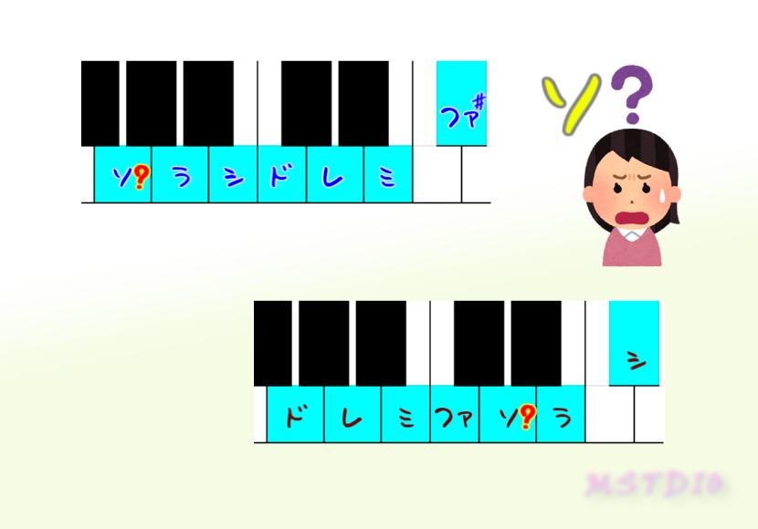移動ド(絶対音感)と固定ド(相対音感)2