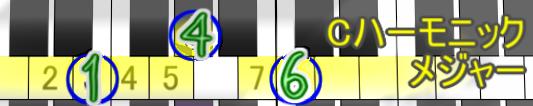 Cハーモニックメジャー上のaug(3度堆積じゃない)