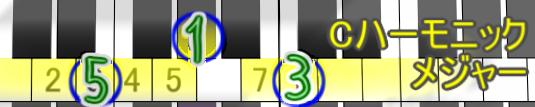 Cハーモニックメジャー上のaug(3度堆積)