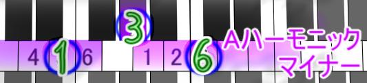 Aハーモニックマイナー上のaug(3度堆積じゃない)